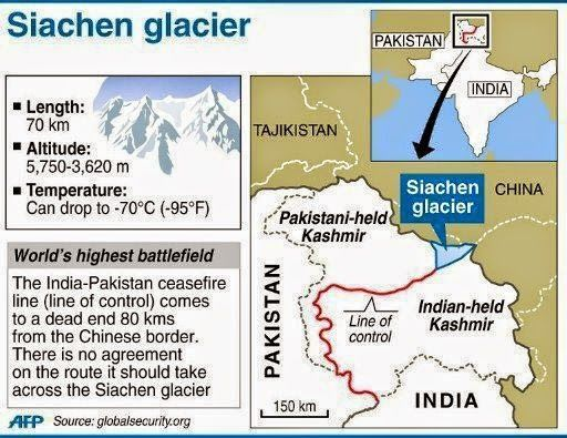 16 Things You Should Know About India's Soldiers Defending Siachen