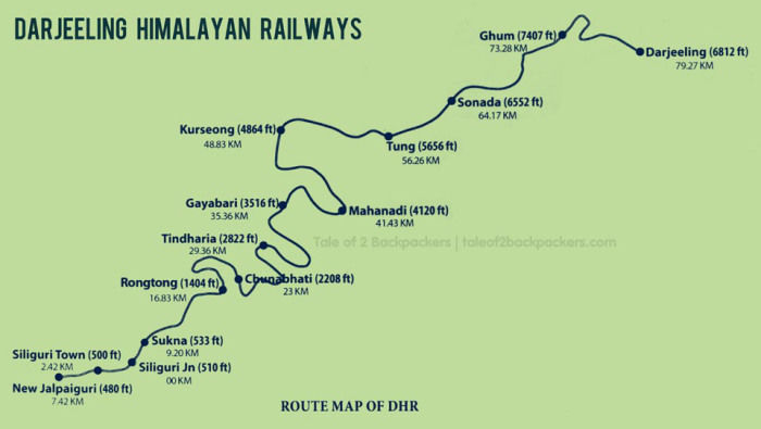 Darjeeling Himalayan Rail travel map