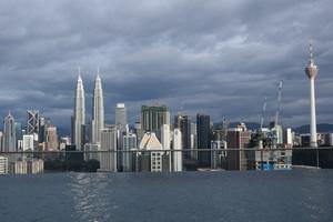 Kuala Lumpur,Malaysia: 2 days Itinerary--
