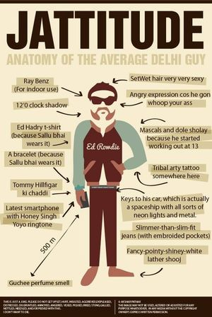 10 Things You Have To Explain To Out-Of-Towners About Delhi