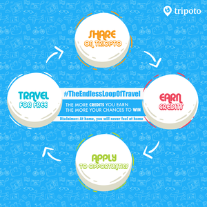 Treks, Luxury Stays & Tours: Write On Tripoto To Win 10 All-Expenses-Paid Trips In Feb & March