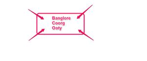 Banglore Coorg (Madikeri) (Virajpet) Ooty Itinerary2 #southindiaitinerary