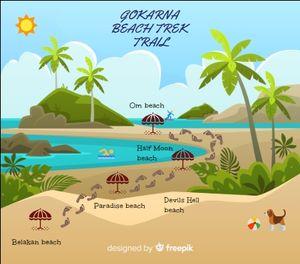 Trekking next to the beach - Gokarna beach trek, Karnataka - All you need to know