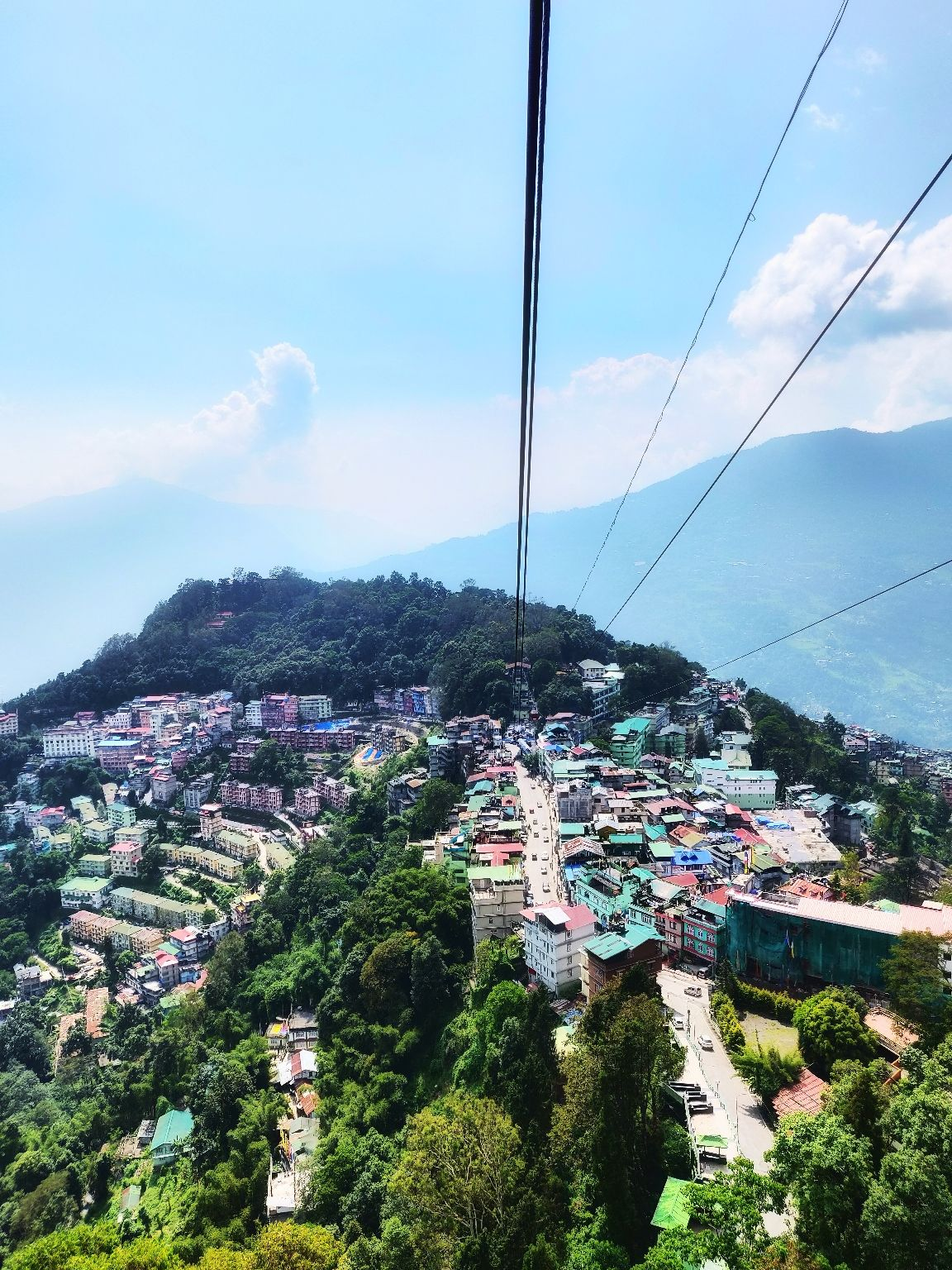 Photo of Gangtok By Vaibhav Jagtap
