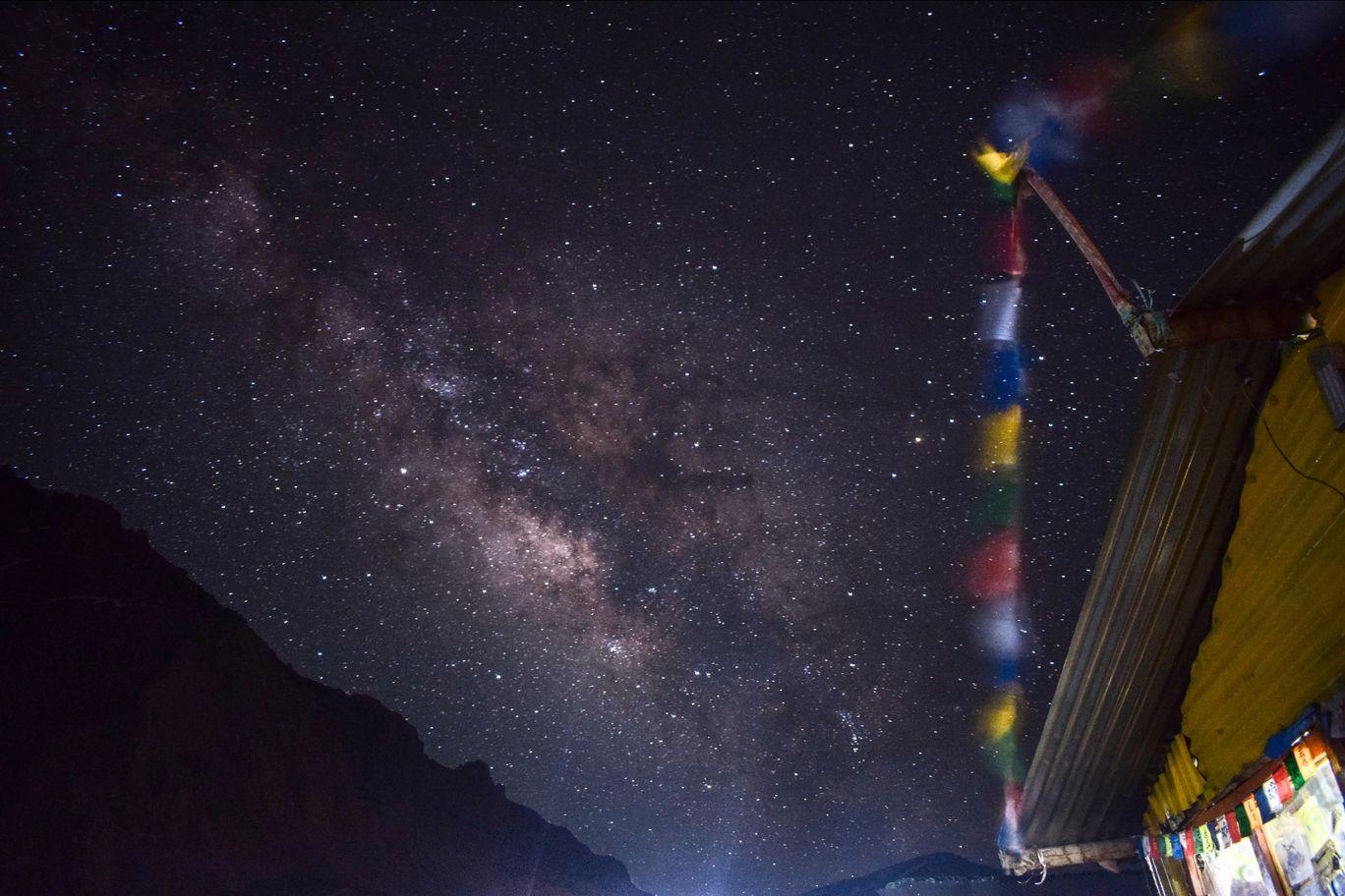 Photo of Ladakh Vacation By Mayank Madaan