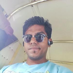 KEvin THakar Travel Blogger