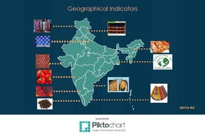 Know your Geographical Indicators-Top 10 Geographical Indicators of India