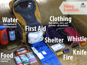 5 to Do's before your next Hike!