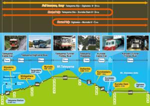 Tateyama-Kurobe Alpine route: Japan's most spectacular hike!