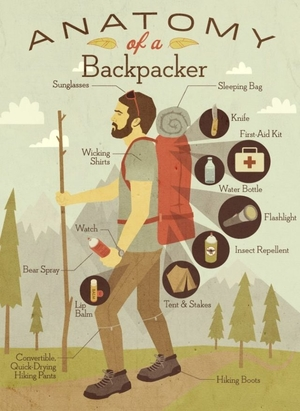 Things to keep in Mind while Backpacking