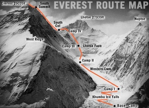Facts about Mt. Everest